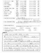 東京都葛飾区・外構リニューアル K様