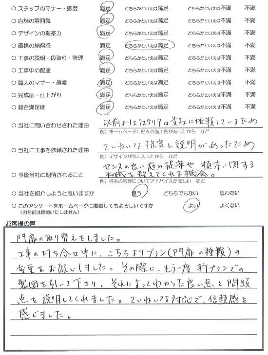 埼玉県さいたま市・外構リニューアル W様評価